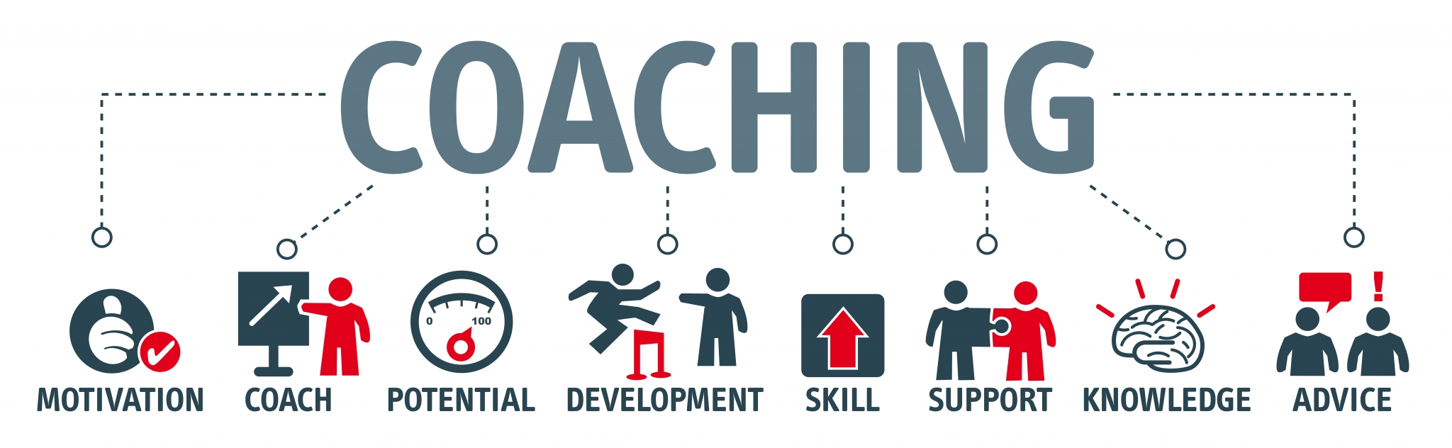 In What Manner Can A Life Coach Help